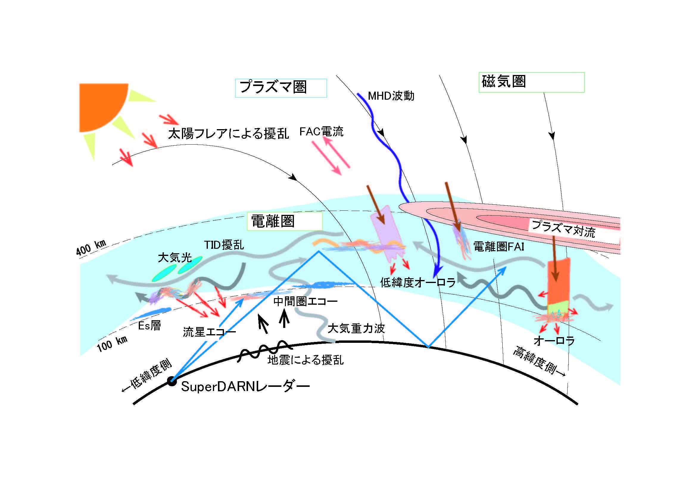 figure_07_sd_objective_japanese.jpg