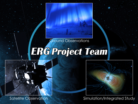 Conceptual image of geospace research with satellite observations, ground-based observations and computer simulations. The ERG satellite will be launched in 2016.