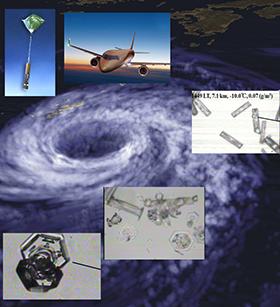 航空機による台風観測のイメージ図1