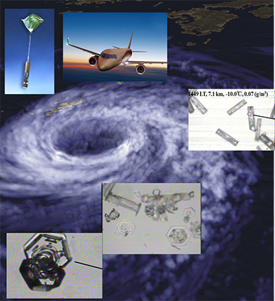 雲・エアロゾル過程 図2